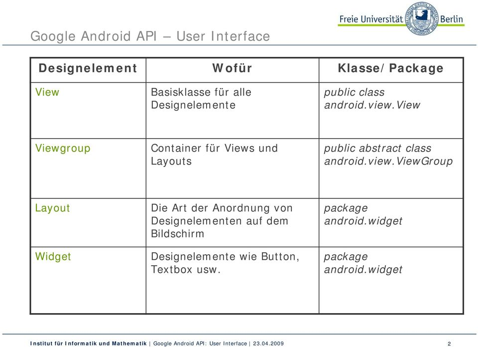 view Viewgroup Container für Views und Layouts public abstract class android.view.viewgroup