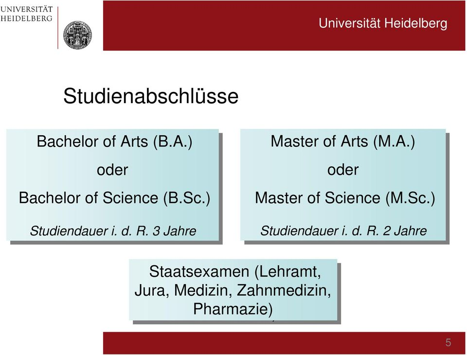 ts (M.A.) oder Master of of Science (M.Sc.) Studiendauer i. i. d. d. R.