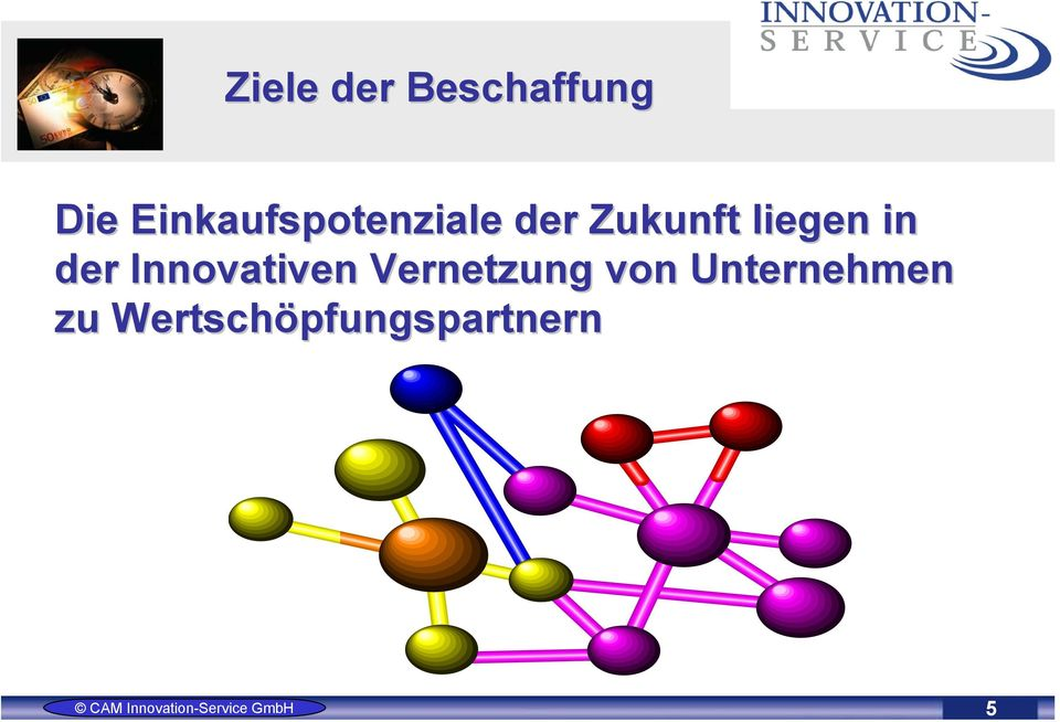 liegen in der Innovativen
