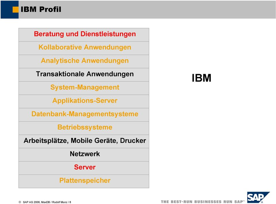 Applikations-Server Datenbank-Managementsysteme Betriebssysteme