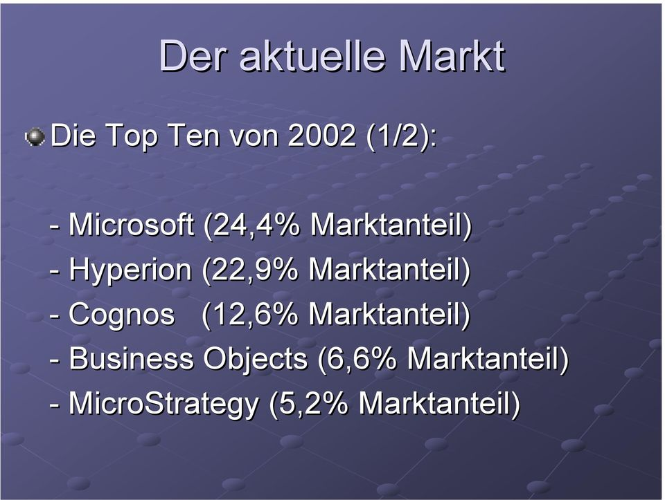 Marktanteil) - Cognos - Business Objects (12,6%
