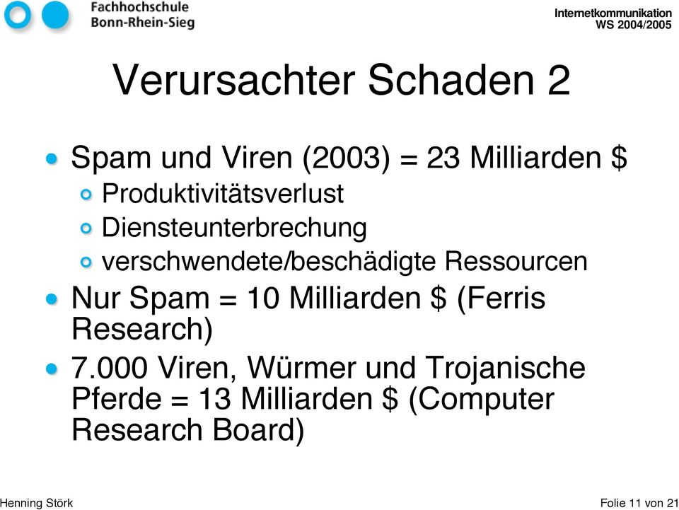 Ressourcen Nur Spam = 10 Milliarden $ (Ferris Research) 7.