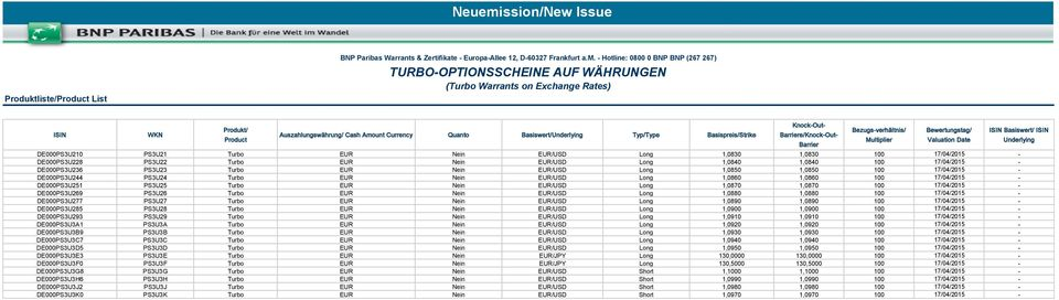 Turbo EUR Nein EUR/USD Long 1,0850 1,0850 100 17/04/2015 - DE000PS3U244 PS3U24 Turbo EUR Nein EUR/USD Long 1,0860 1,0860 100 17/04/2015 - DE000PS3U251 PS3U25 Turbo EUR Nein EUR/USD Long 1,0870 1,0870