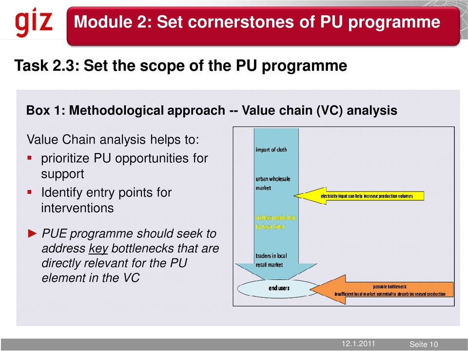 analysis Value Chain analysis helps to: prioritize PU opportunities for support Identify entry
