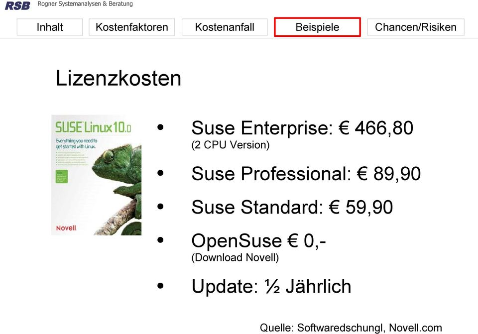 Standard: 59,90 OpenSuse 0,- (Download Novell)