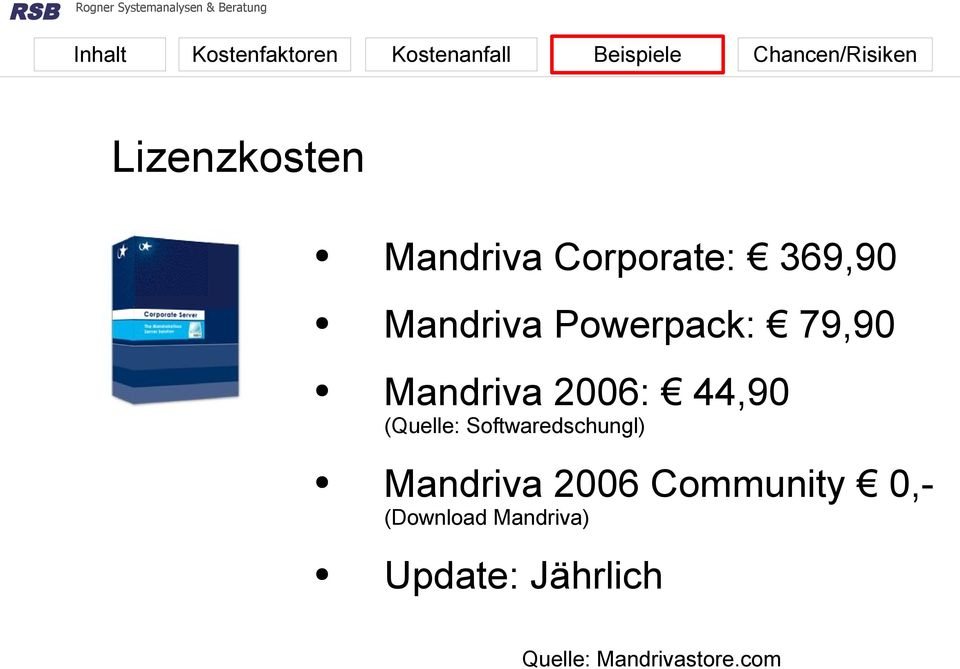 Softwaredschungl) Mandriva 2006 Community 0,-