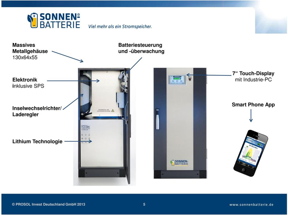 inklusive SPS 7 Touch-Display mit Industrie-PC