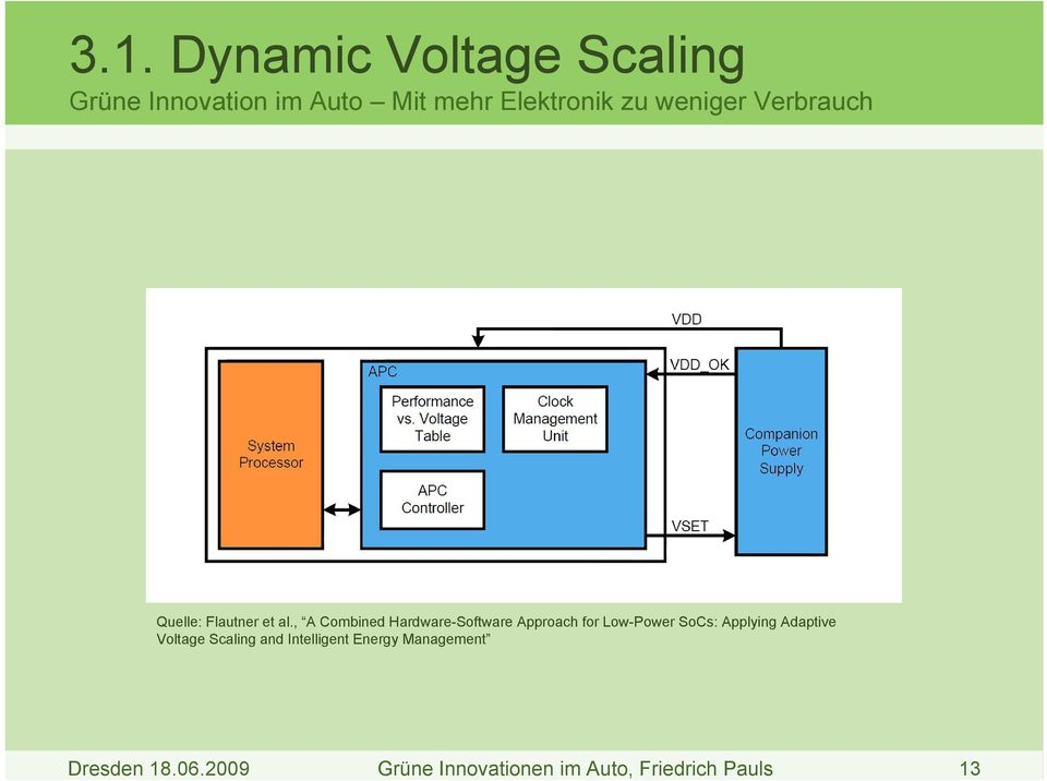 Applying Adaptive Voltage Scaling and Intelligent Energy