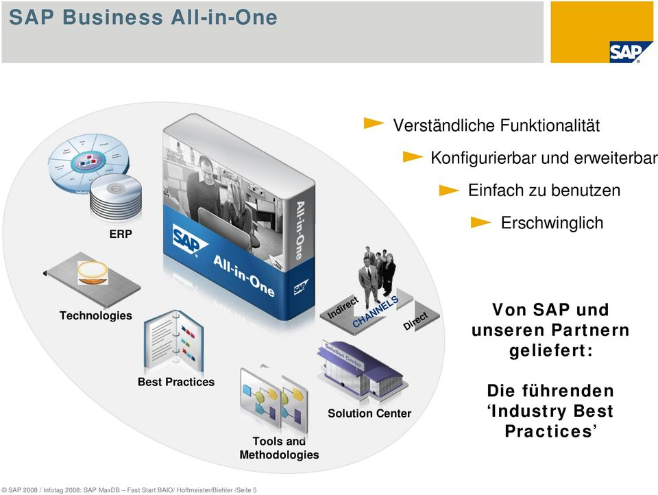 Technologies Indirect CHANNELS Direct Von SAP und unseren Partnern geliefert: Best Practices Tools and Methodologies