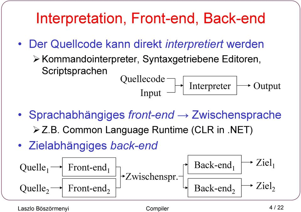 front-end Zwischensprache Z.B. Common Language Runtime (CLR in.