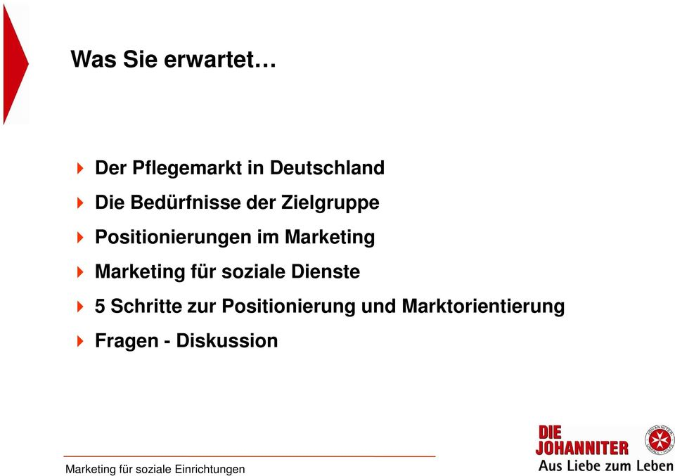 Marketing Marketing für soziale Dienste 5 Schritte