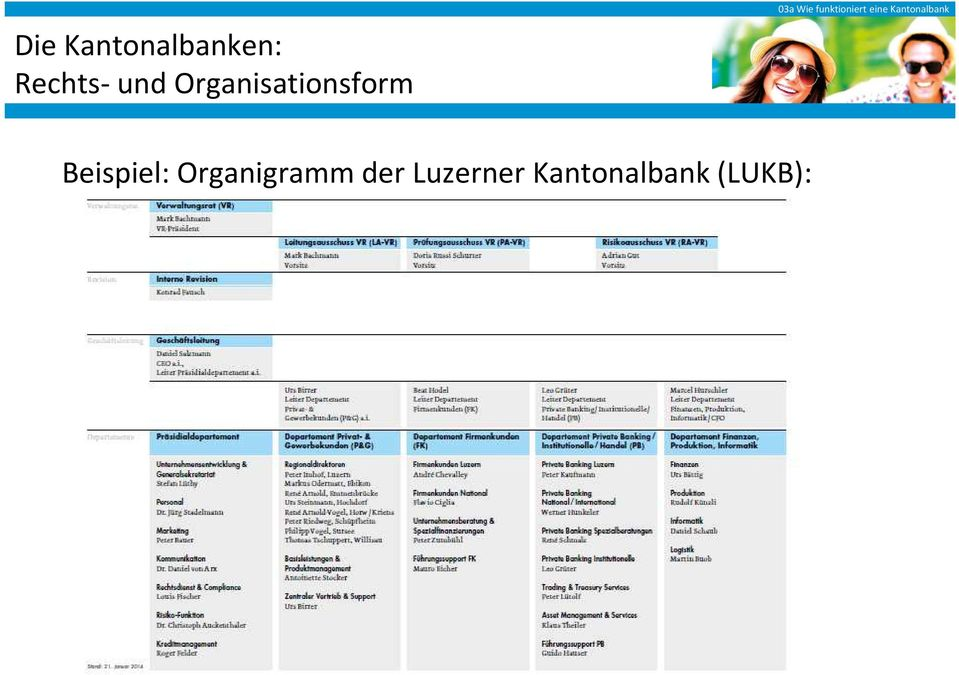 Organisationsform