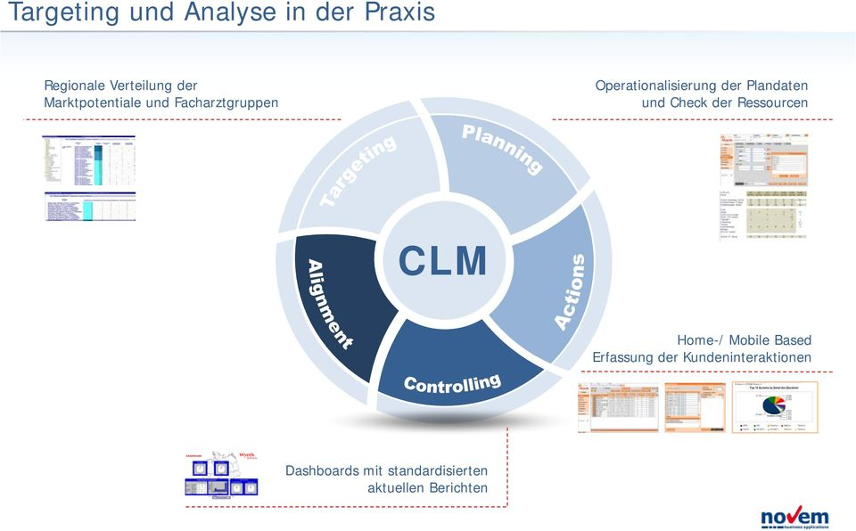 Plandaten und Check der Ressourcen CLM Home-/ Mobile Based