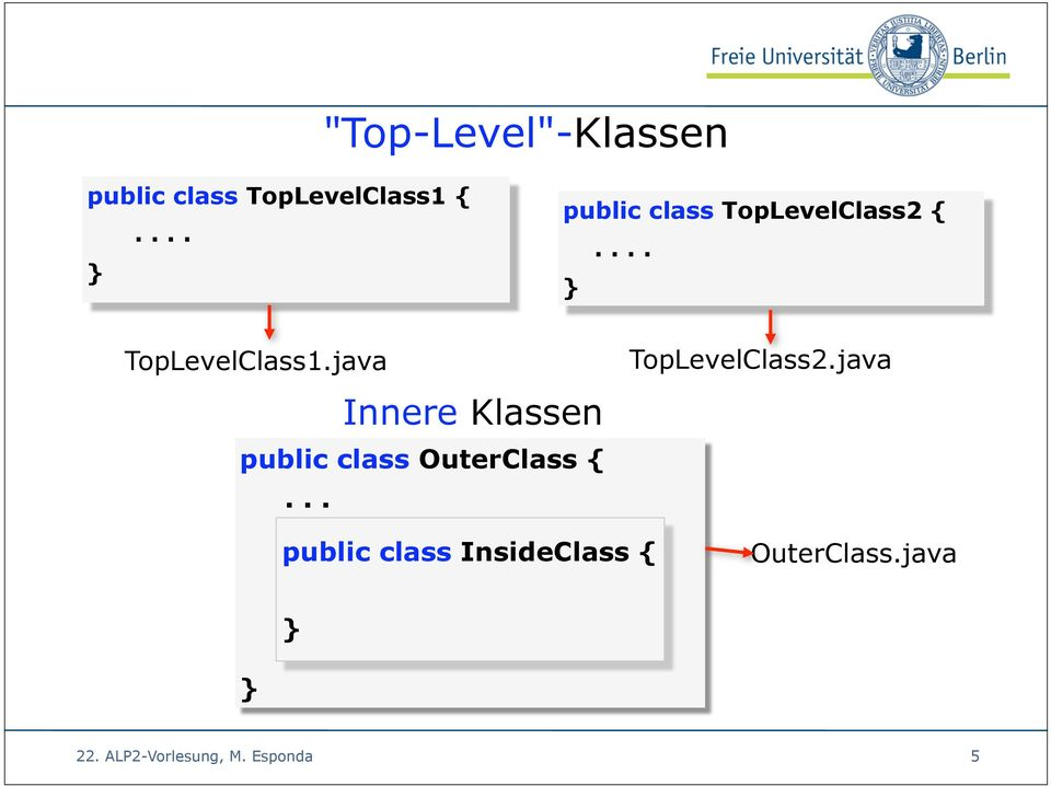 java TopLevelClass2.java public class OuterClass {.