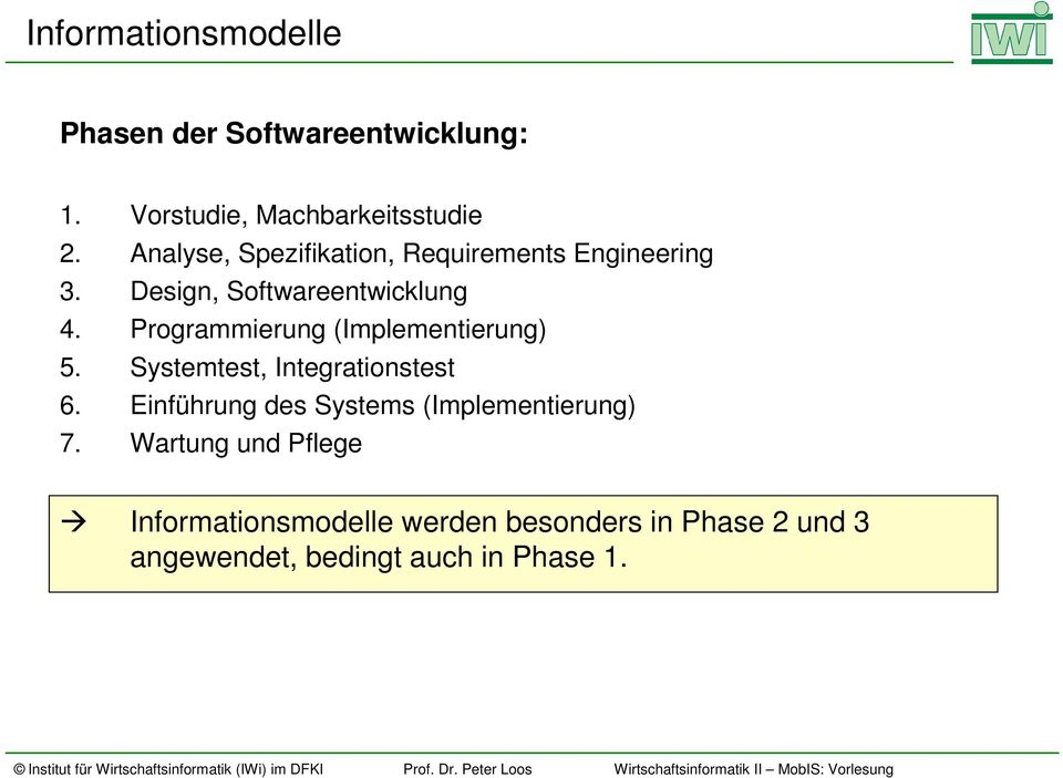 Programmierung (Implementierung) 5. Systemtest, Integrationstest 6.