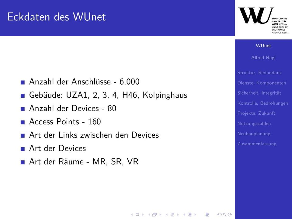der Devices - 80 Access Points - 160 Art der Links