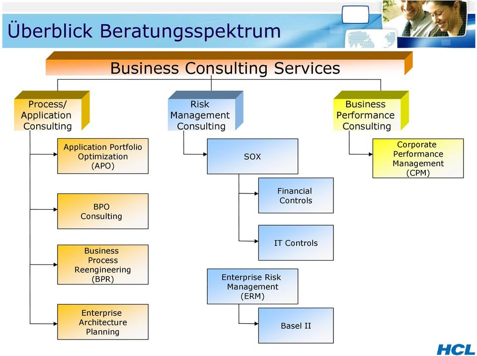 SOX Corporate Performance Management (CPM) BPO Consulting Financial Controls Business Process
