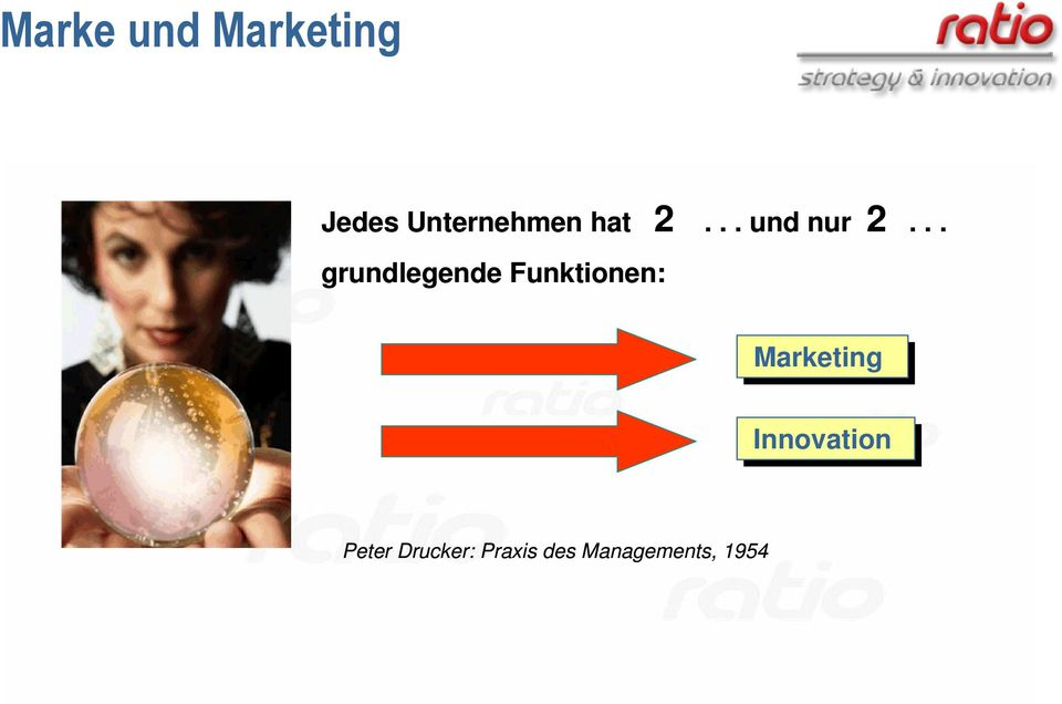 .. grundlegende Funktionen: Marketing