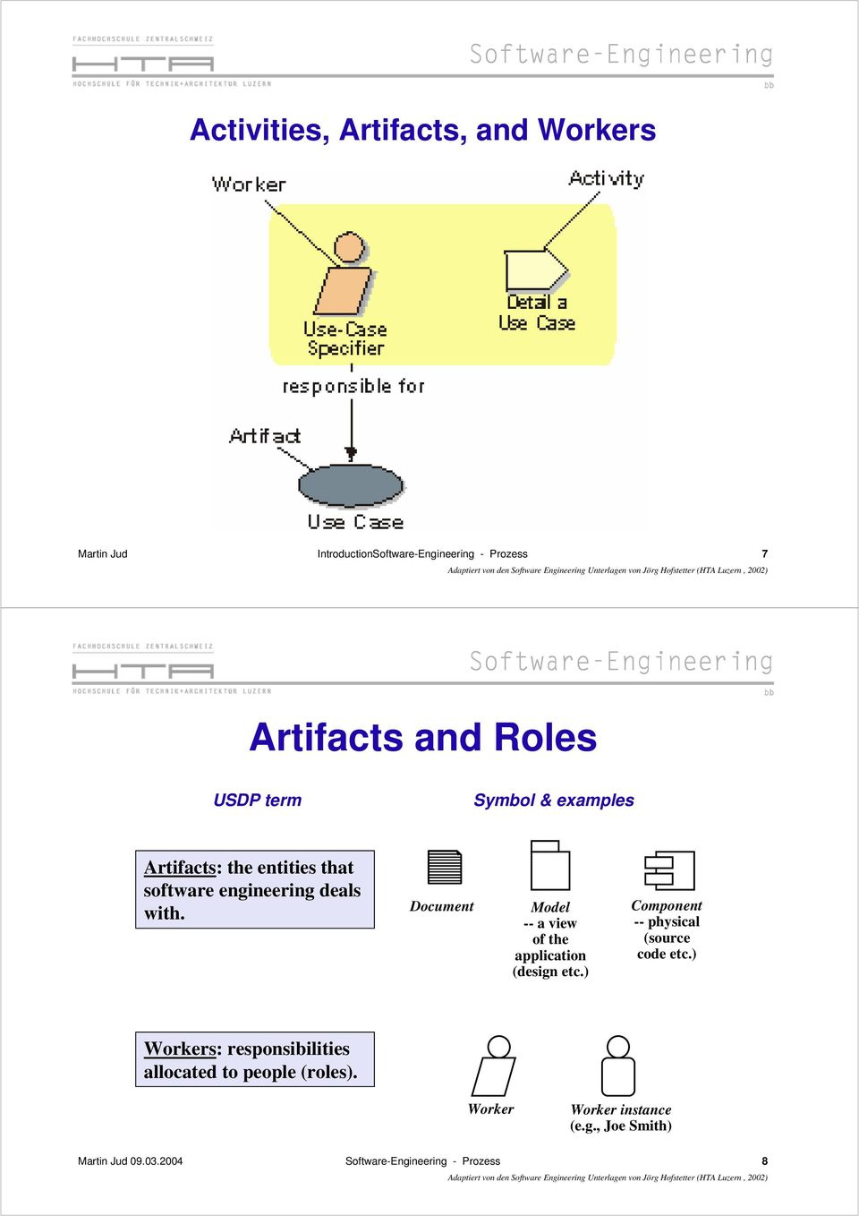 Document Model -- a view of the application (design etc.) Component -- physical (source code etc.) Workers: responsibilities allocated to people (roles).