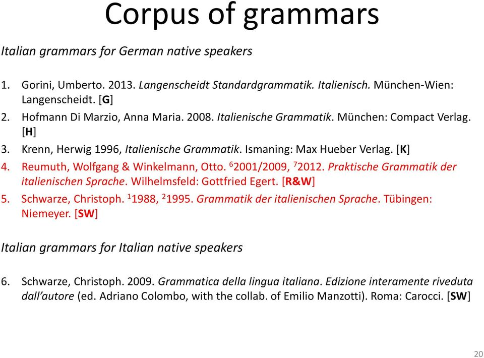 English In Italian: Relevant Outputs Of Theoretical And Descriptive