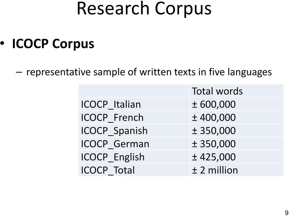 600,000 ICOCP_French ± 400,000 ICOCP_Spanish ± 350,000