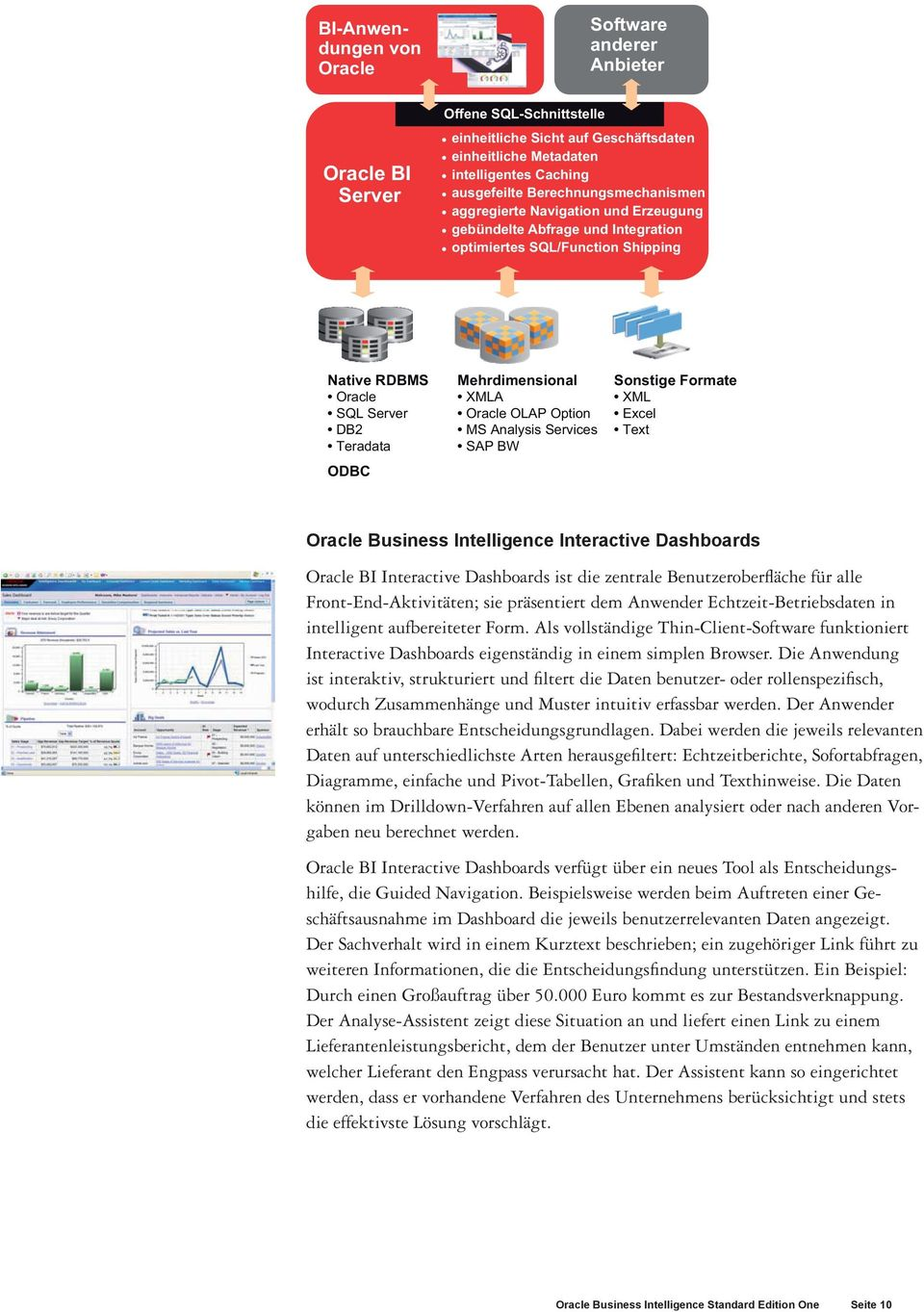 Oracle OLAP Option MS Analysis Services SAP BW Sonstige Formate XML Excel Text Oracle Business Intelligence Interactive Dashboards Oracle BI Interactive Dashboards ist die zentrale Benutzeroberfl