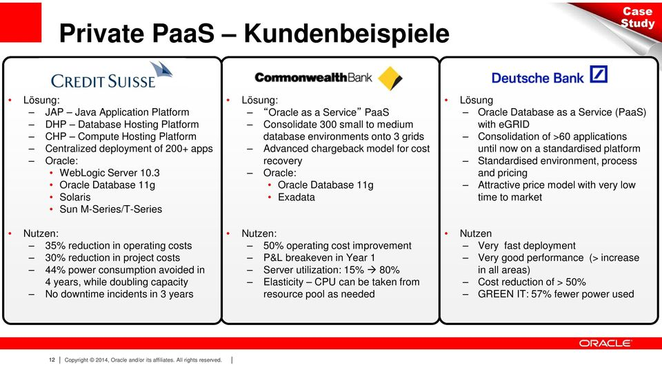 downtime incidents in 3 years Lösung: Oracle as a Service PaaS Consolidate 300 small to medium database environments onto 3 grids Advanced chargeback model for cost recovery Oracle: Oracle Database