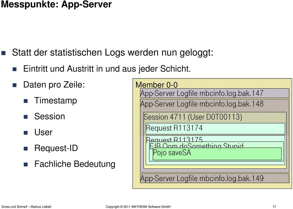 Daten pro Zeile: Timestamp Session User Request-ID Fachliche Bedeutung Member 0-0 App-Server Logfile