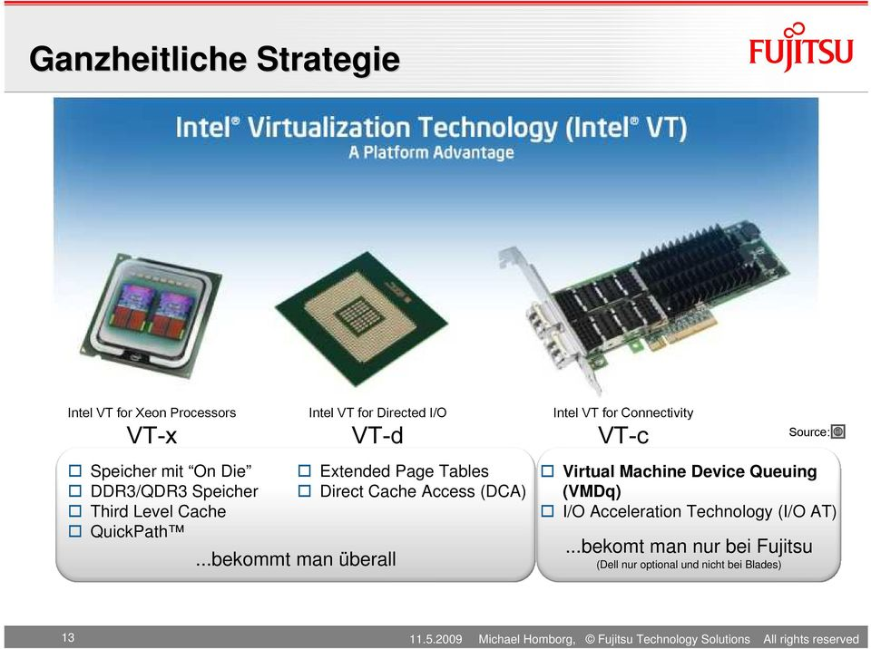 ..bekommt man überall Virtual Machine Device Queuing (VMDq) I/O Acceleration Technology (I/O AT).