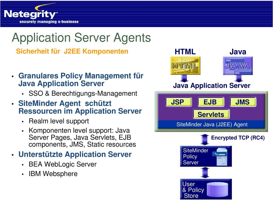 Server Pages, Java Servlets, EJB components, JMS, Static resources Unterstützte Application Server BEA WebLogic Server IBM Websphere
