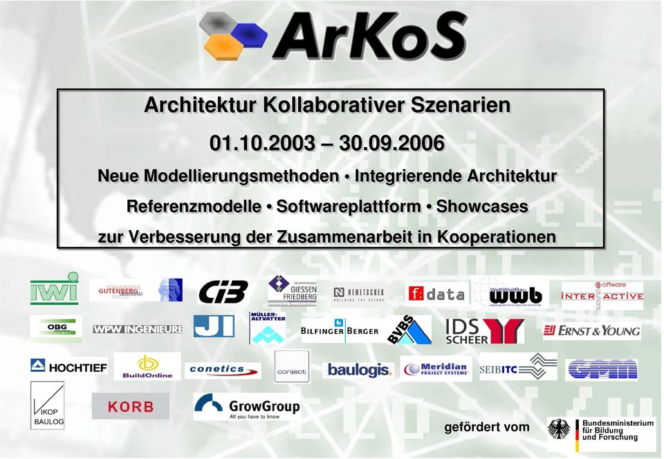 Architektur Referenzmodelle Softwareplattform Showcases
