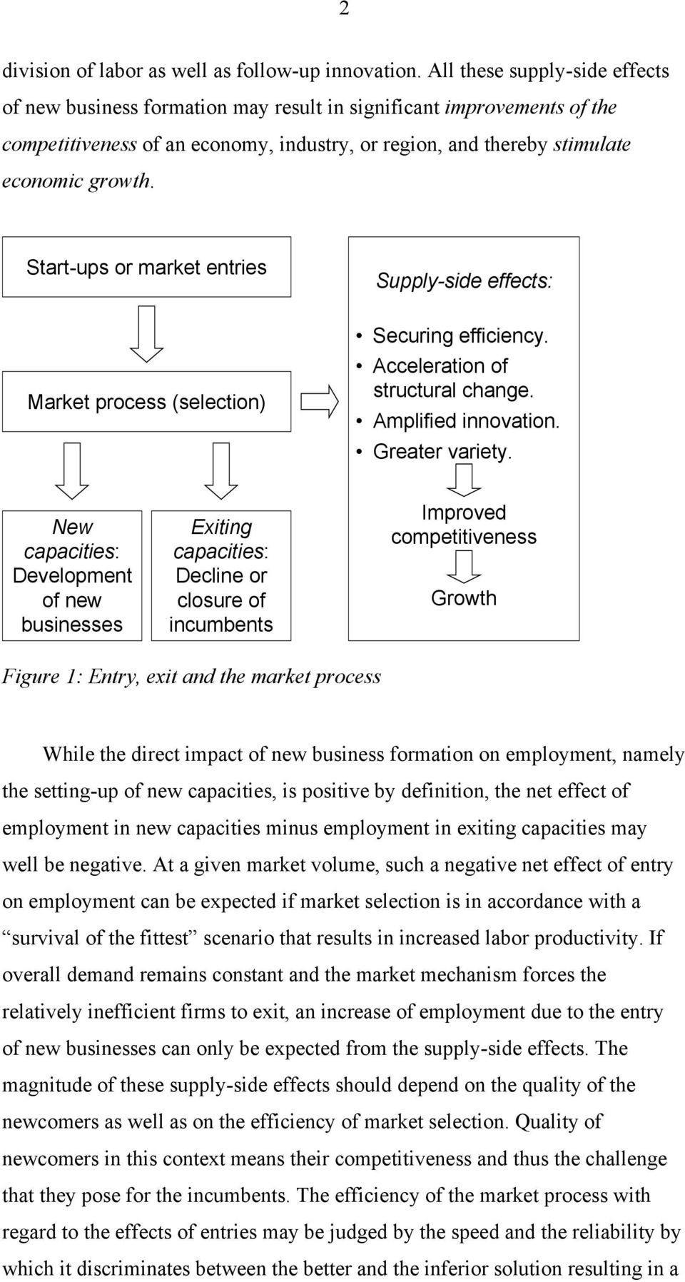 Start-ups or market entries Supply-side effects: Market process (selection) Securing efficiency. Acceleration of structural change. Amplified innovation. Greater variety.