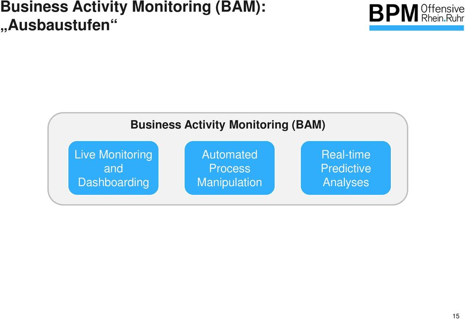 (BAM) Live Monitoring and Dashboarding