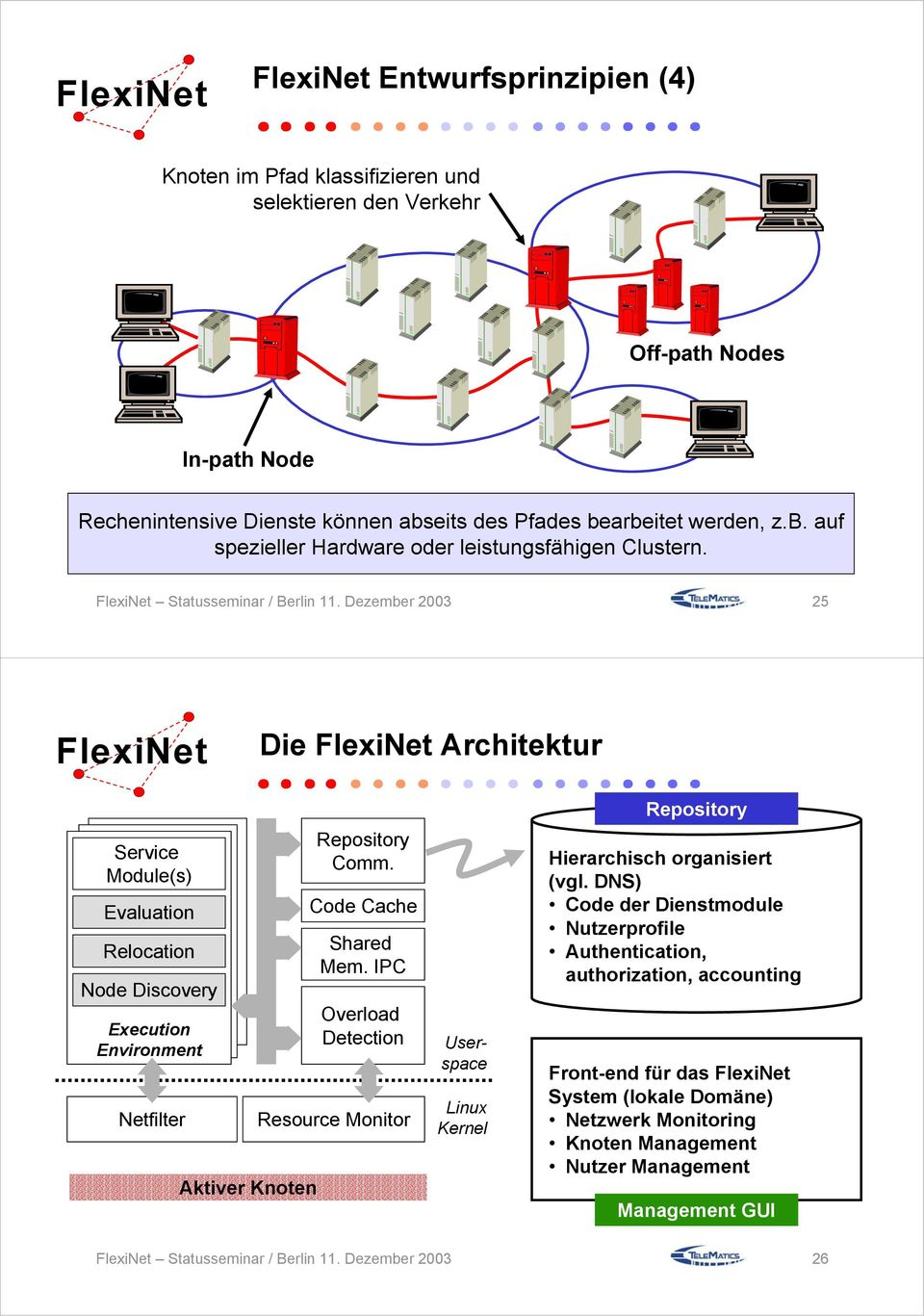 Dezember 2003 25 Die Architektur Service Module(s) Evaluation Relocation Node Discovery Execution Environment Netfilter Aktiver Knoten Repository Comm. Code Cache Shared Mem.