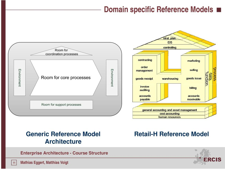 nt Generic Reference Model