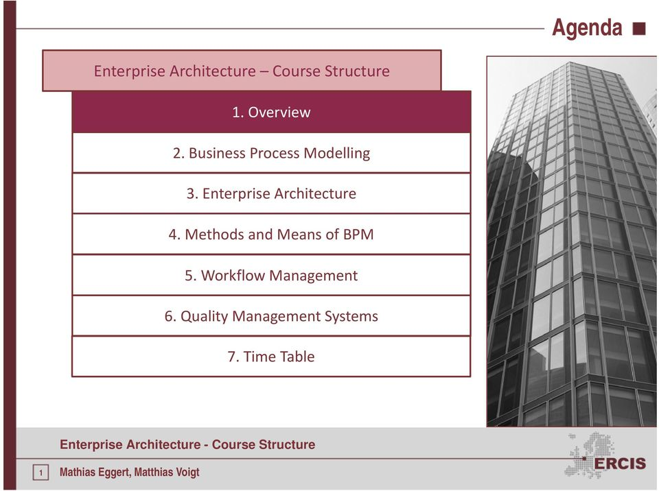 Enterprise Architecture 4. Methods and Means of BPM 5.