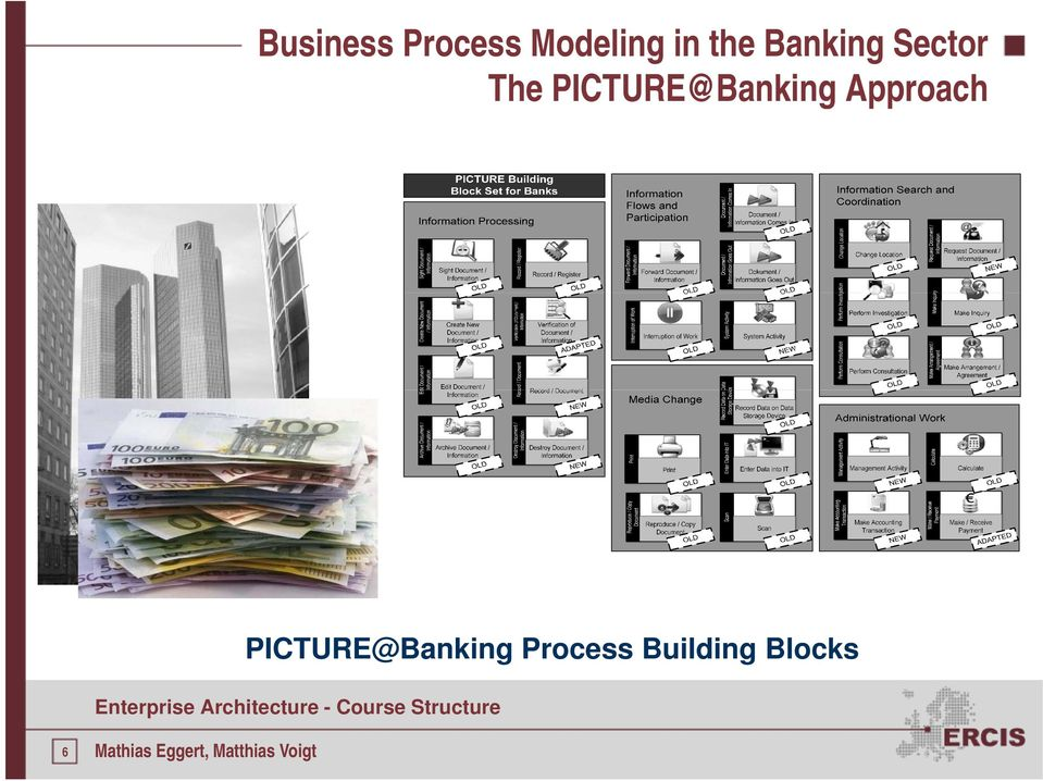 PICTURE@Banking Approach