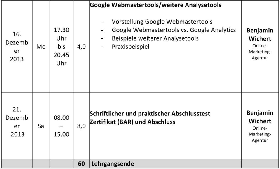 Google Analytics Beispiele weit Analysetools Online Marketing 21.