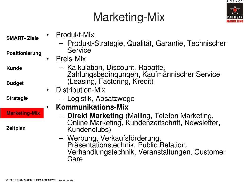 Distribution-Mix Logistik, Absatzwege Kommunikations-Mix Direkt Marketing (Mailing, Telefon Marketing, Online Marketing, Kundenzeitschrift,