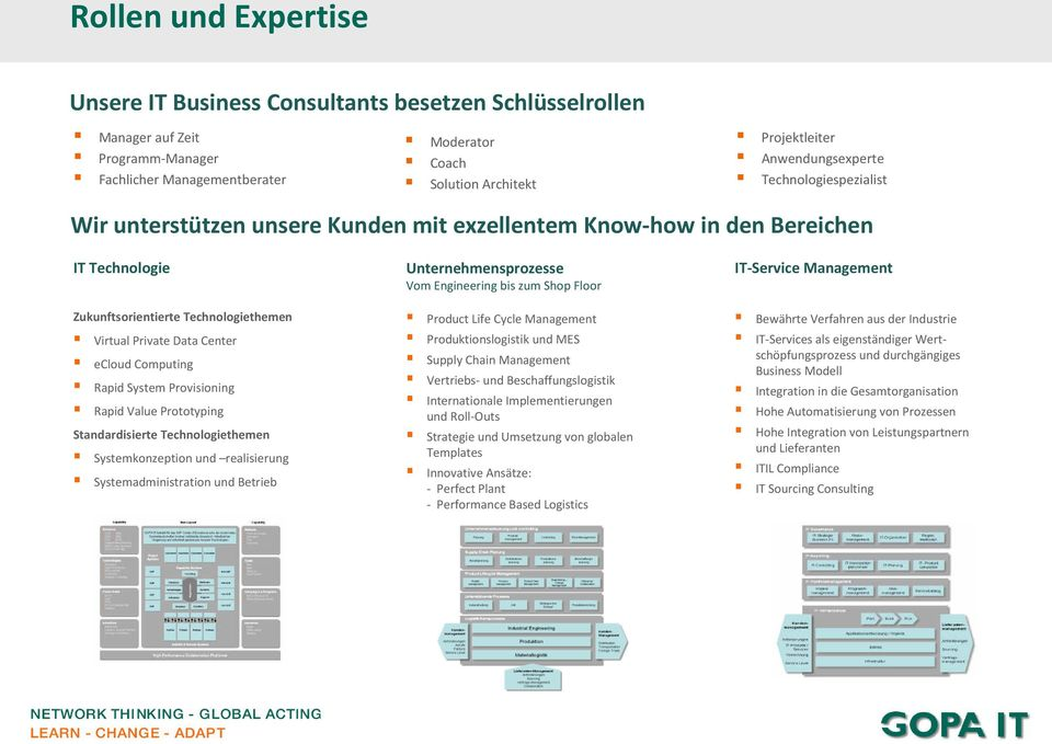 ecloud Computing Rapid System Provisioning Rapid Value Prototyping Standardisierte Technologiethemen Systemkonzeption und realisierung Systemadministration und Betrieb Unternehmensprozesse Vom