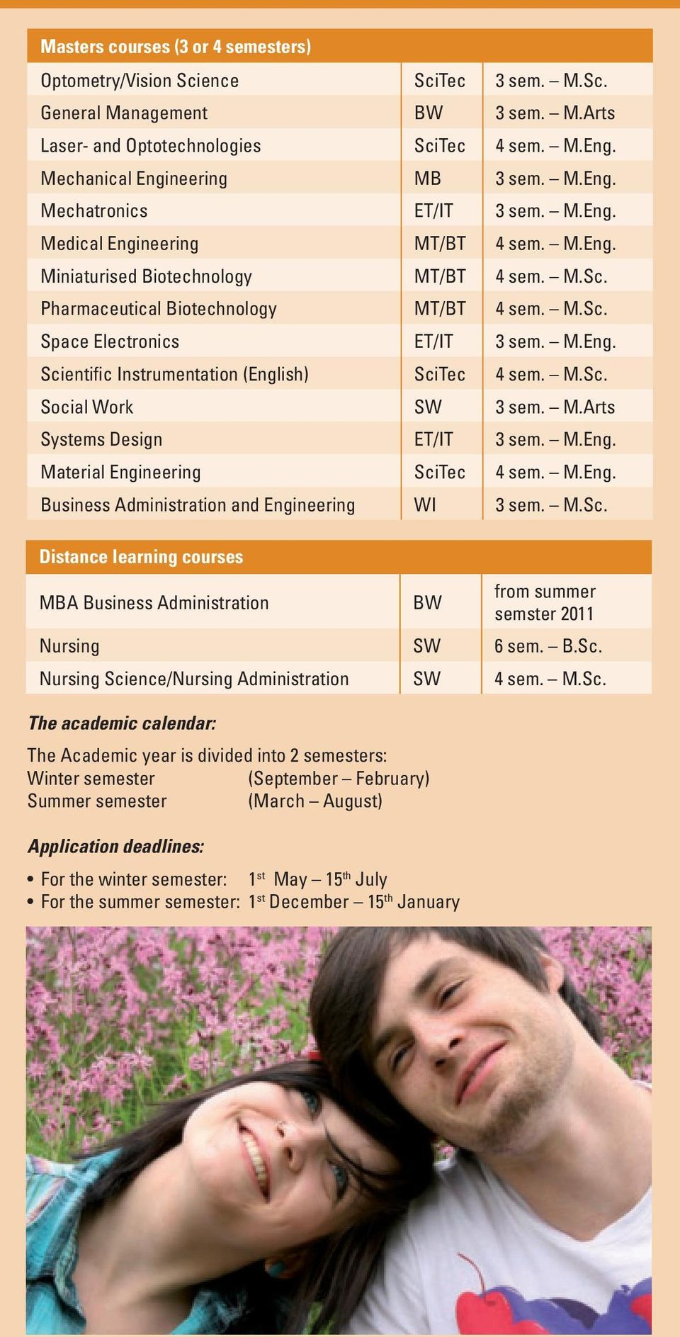 M.Sc. Social Work SW 3 sem. M.Arts Systems Design ET/IT 3 sem. M.Eng. Material Engineering SciTec 4 sem. M.Eng. Business Administration and Engineering WI 3 sem. M.Sc. Distance learning courses MBA Business Administration BW from summer semster 2011 Nursing SW 6 sem.