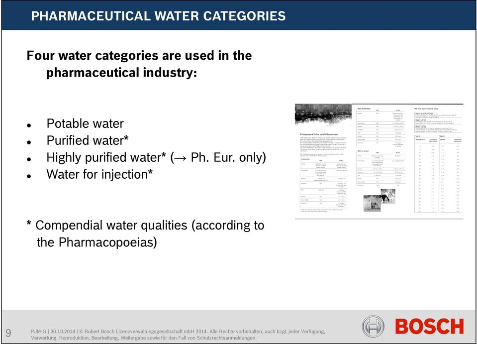 Highly purified water* ( Ph. Eur.
