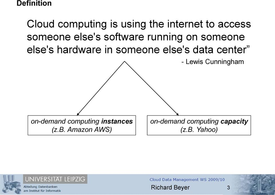 else's data center - Lewis Cunningham on-demand computing instances