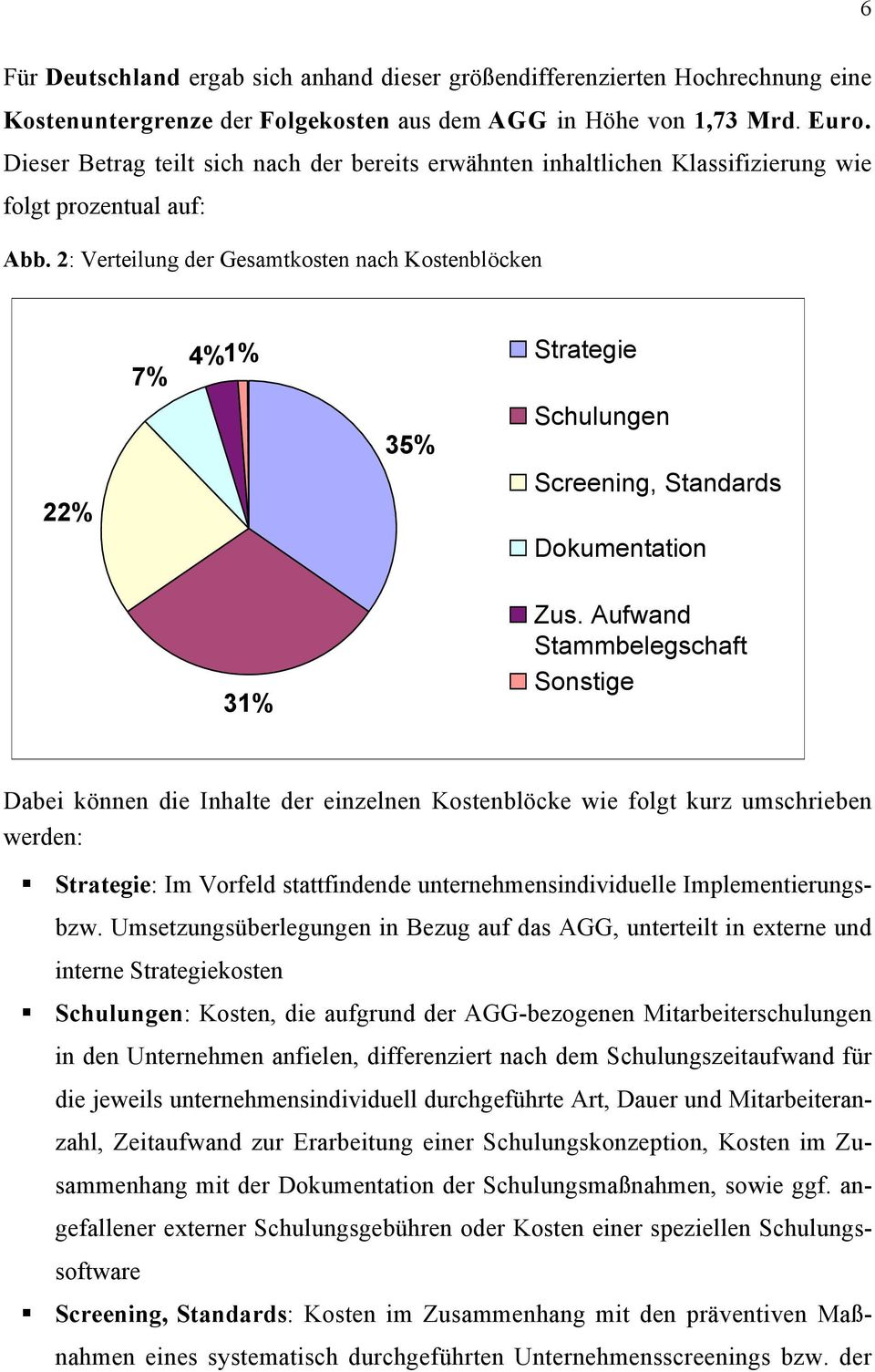 2: Verteilung der Gesamtkosten nach Kostenblöcken 22% 7% 4% 1% Strategie Schulungen 35% Screening, Standards Dokumentation 31% Zus.