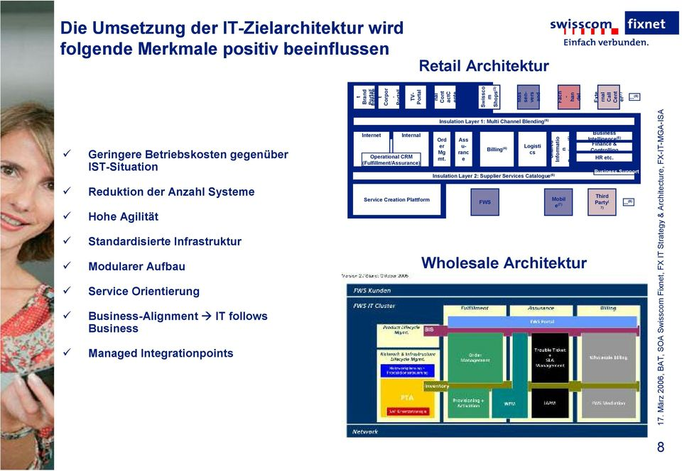 .. (8) Geringere Betriebskosten gegenüber IST-Situation Reduktion der Anzahl Systeme Hohe Agilität Standardisierte Infrastruktur Modularer Aufbau Service Orientierung Business-Alignment IT follows