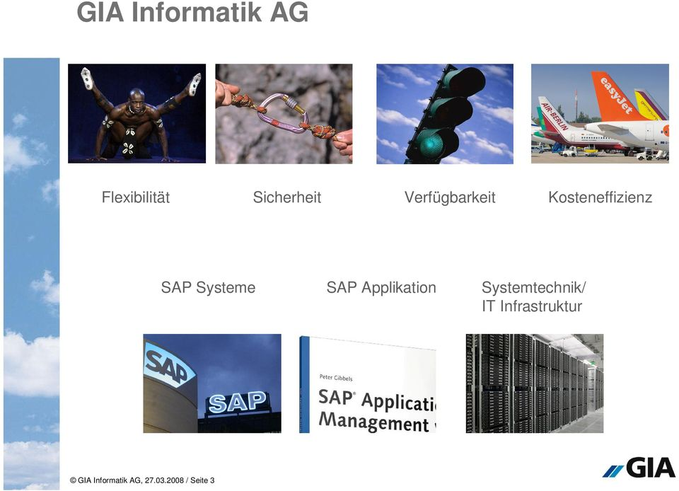 SAP Applikation Systemtechnik/ IT