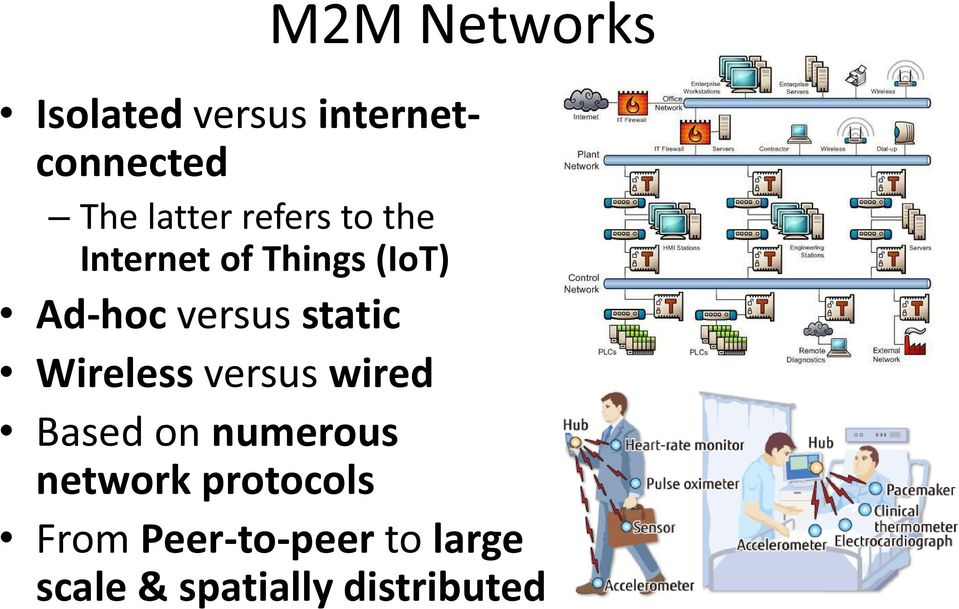 static Wireless versus wired Based on numerous network
