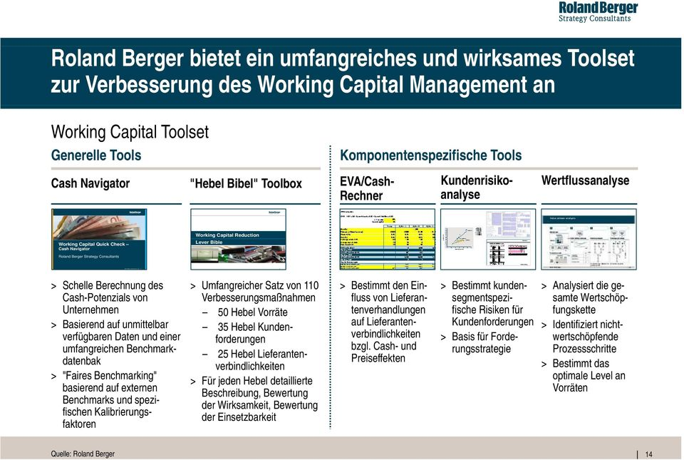 EVA/Cash- Rechner Komponentenspezifische Tools Kundenrisikoanalyse Wertflussanalyse Working Capital Quick Check Cash Navigator Working Capital Reduction Lever Bible Roland Berger Strategy Consultants
