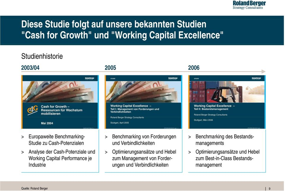 Bestandsmanagement Roland Berger Strategy Consultants Stuttgart, März 2006 Cash4Growth-Teaser_D 1 STR-97004-460-02-02-D-c.ppt 1 STR-97004-460-02-02-D-c.