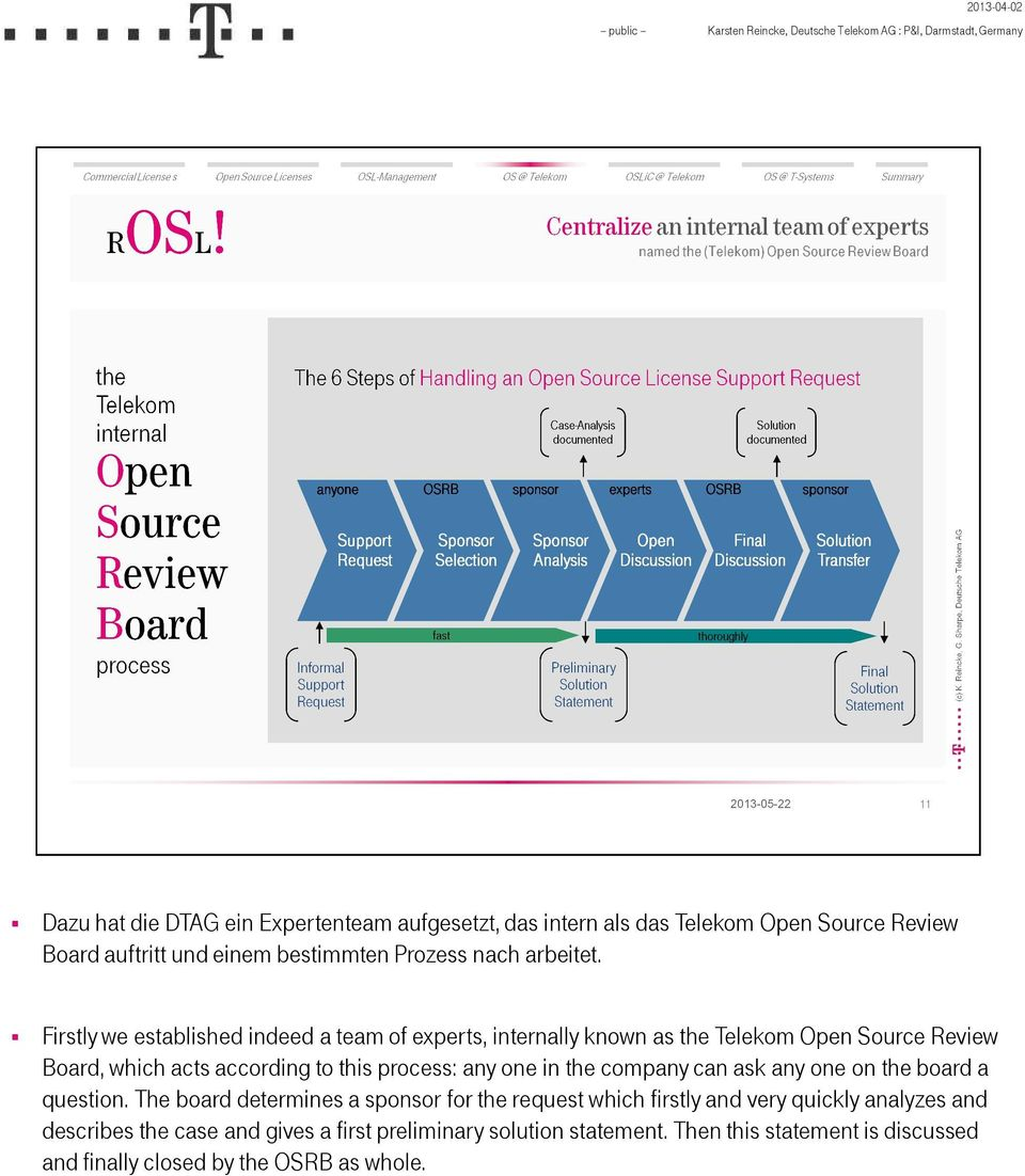 Firstly we established indeed a team of experts, internally known as the Telekom Open Source Review Board, which acts according to this process: any
